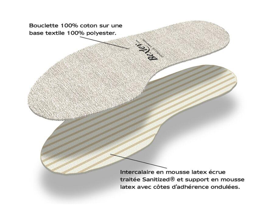 Semelle Eponge Bouclettes Coton blanche